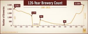 brewery_count